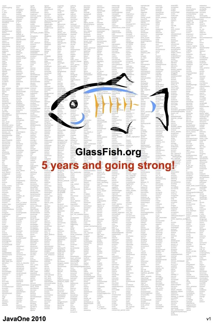 GlassFish v3 Community Poster